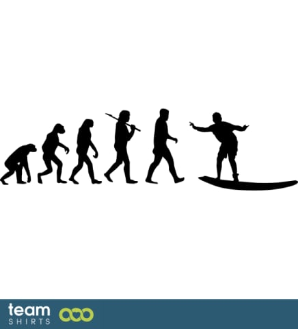 Evolution des Surfens