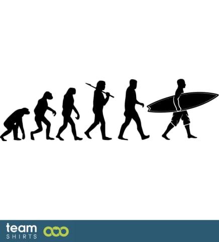 Evolution of surfing 2